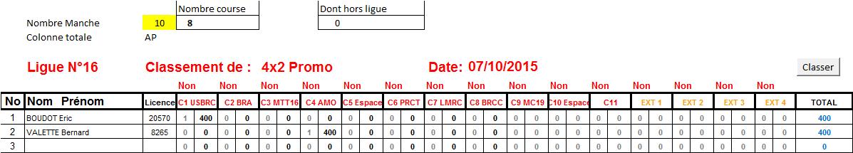 ClassementL16TT1-84x2Promo07-10-2015.png
