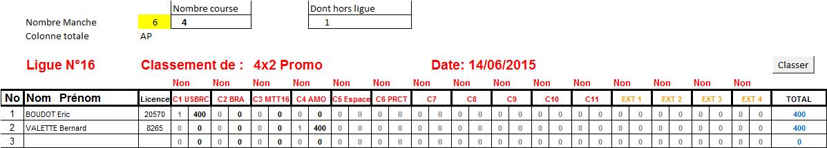 ClassementL16TT1-84x2Promo14-06-2015.png