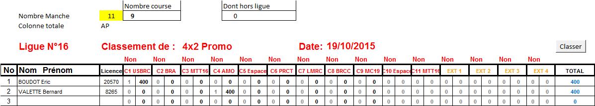 ClassementL16TT1-84x2Promo19-10-2015.png
