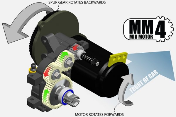 DEX-210_motor_configuration_MM4.jpg
